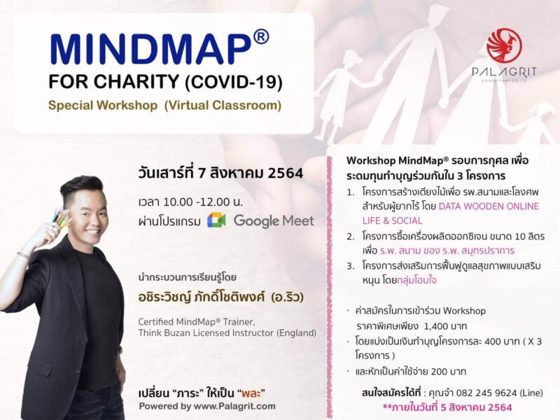 POSTER Mind Map for Charity Covid 21